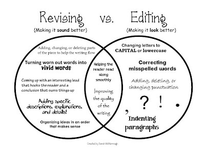 Comparison vs. contrast essay